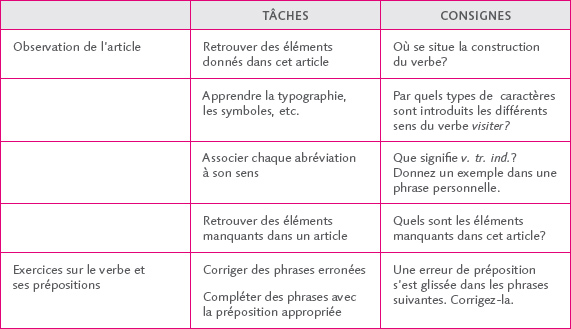 dictionnaire francais monolingue